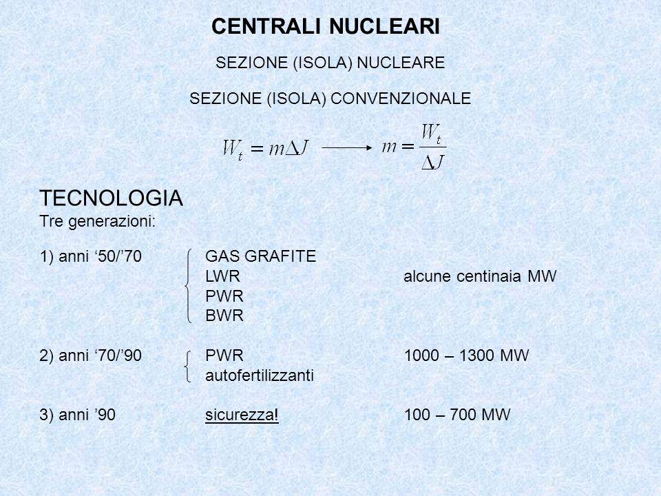 CENTRALI NUCLEARI TECNOLOGIA SEZIONE (ISOLA) NUCLEARE