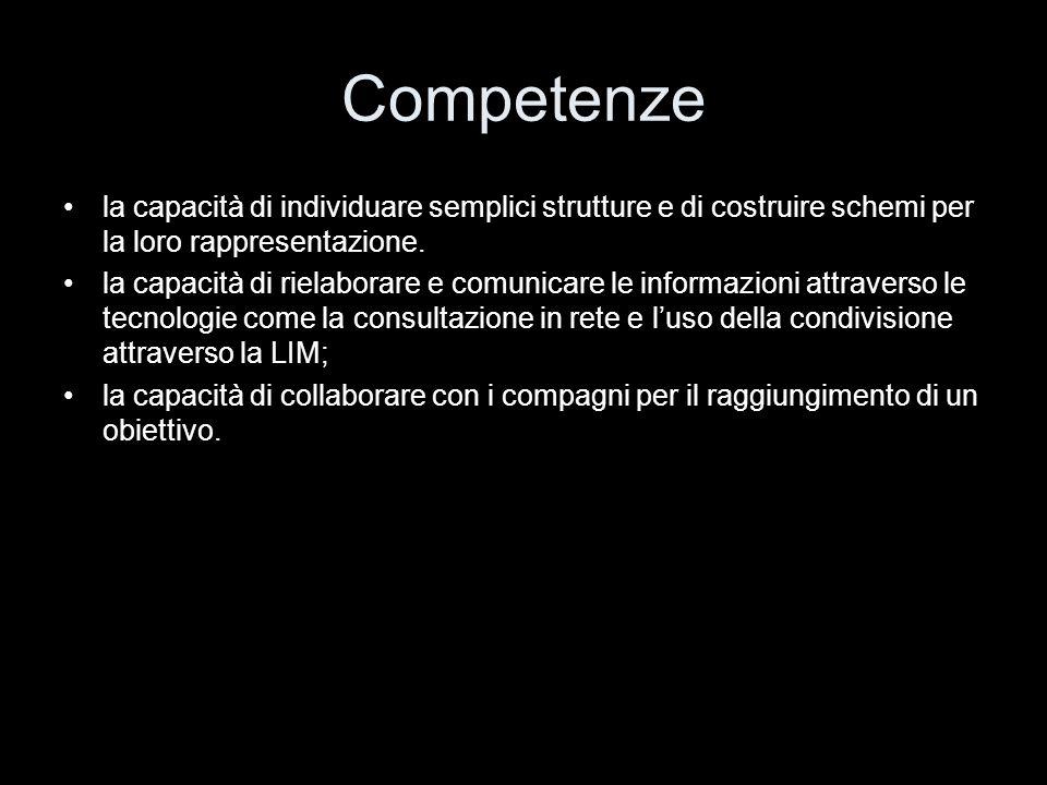 Competenze la capacità di individuare semplici strutture e di costruire schemi per la loro rappresentazione.