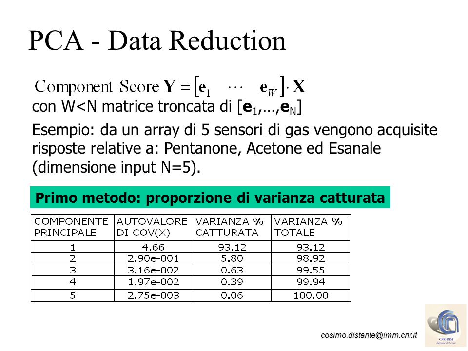 PCA - Data Reduction con W<N matrice troncata di [e1,…,eN]