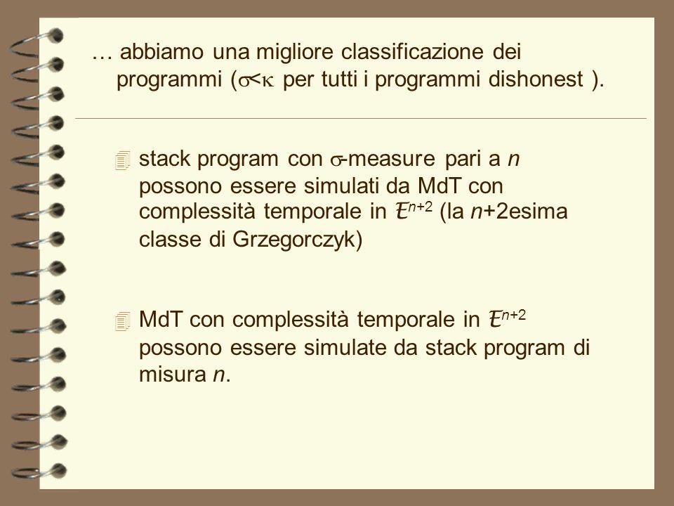 … abbiamo una migliore classificazione dei programmi (s<k per tutti i programmi dishonest ).