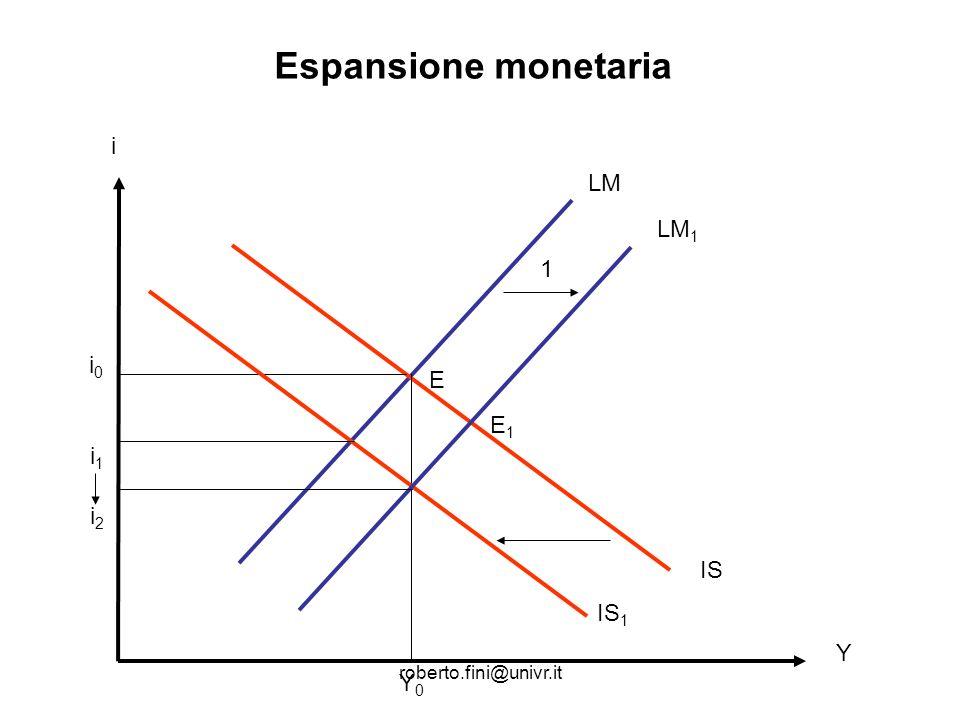 Espansione monetaria i LM LM1 1 i0 E E1 i1 i2 IS IS1 Y Y0