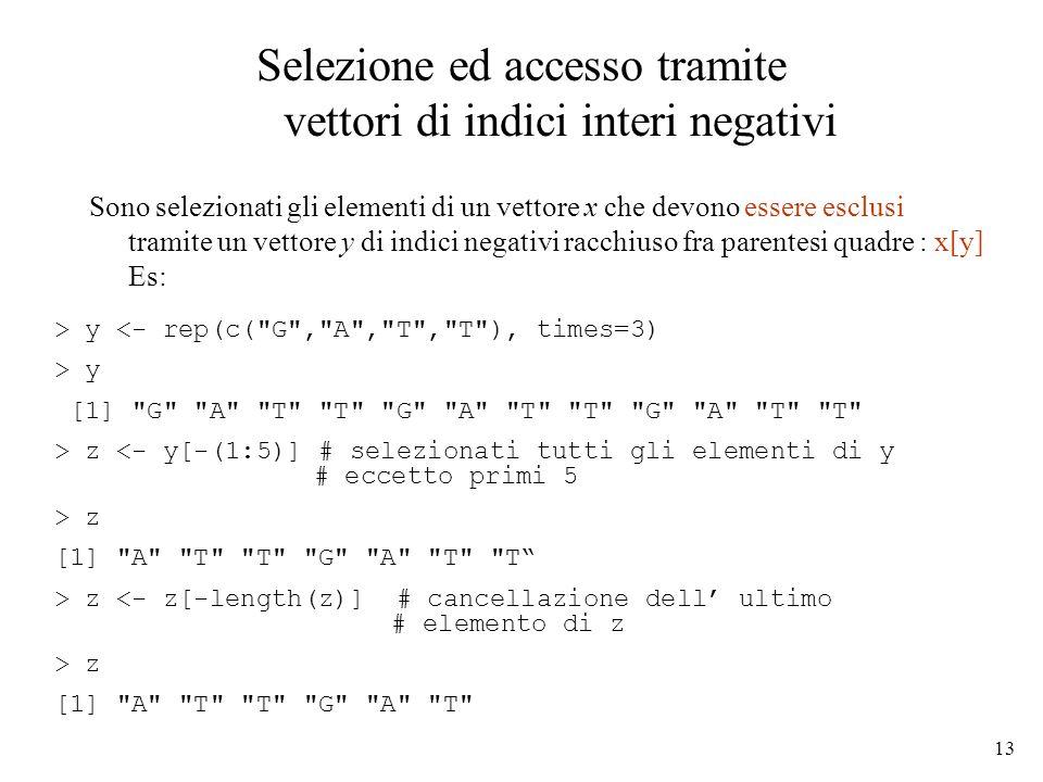 Selezione ed accesso tramite vettori di indici interi negativi