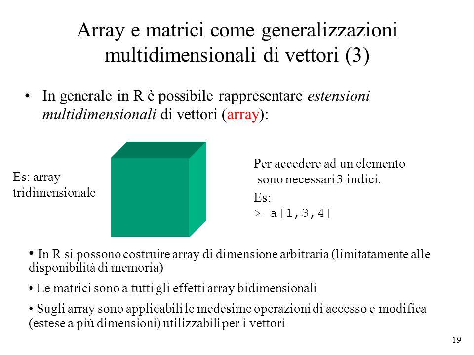 Array e matrici come generalizzazioni multidimensionali di vettori (3)