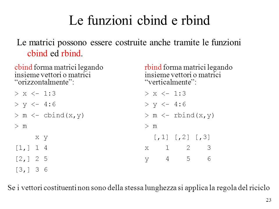 Le funzioni cbind e rbind