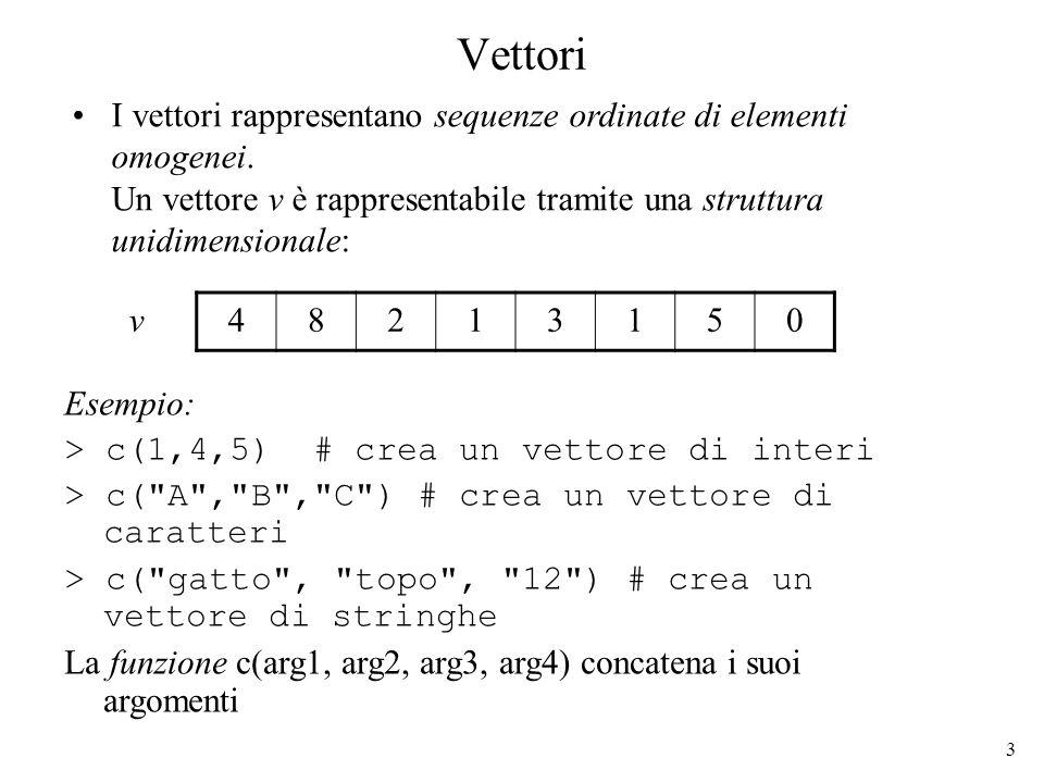 Vettori I vettori rappresentano sequenze ordinate di elementi omogenei. Un vettore v è rappresentabile tramite una struttura unidimensionale: