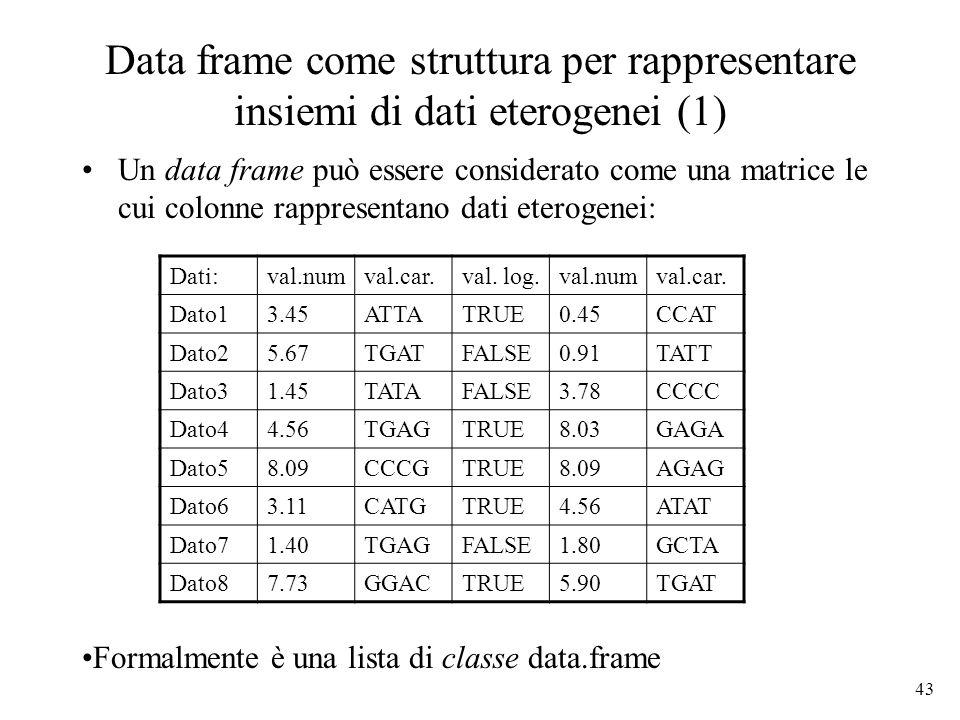 Data frame come struttura per rappresentare insiemi di dati eterogenei (1)
