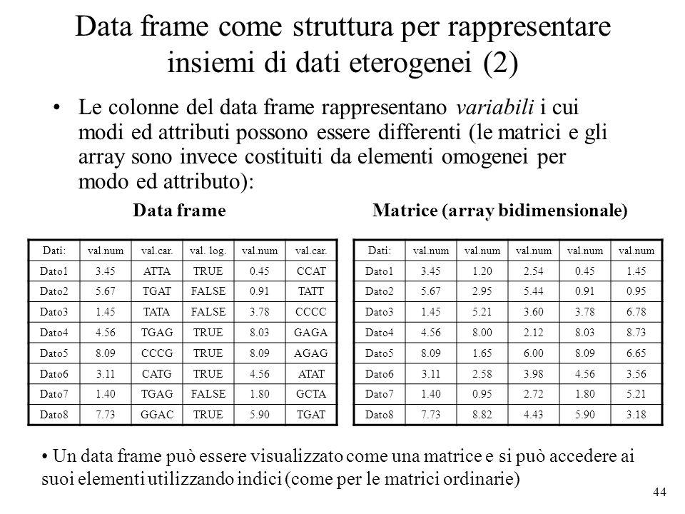 Data frame come struttura per rappresentare insiemi di dati eterogenei (2)
