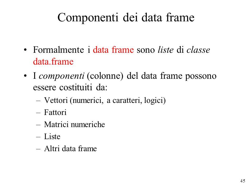 Componenti dei data frame