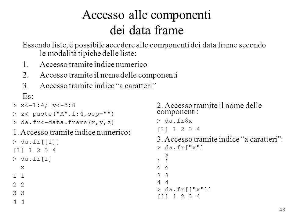 Accesso alle componenti dei data frame