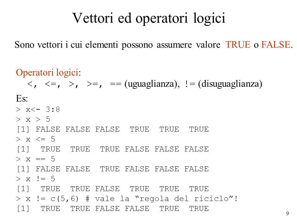 Vettori ed operatori logici