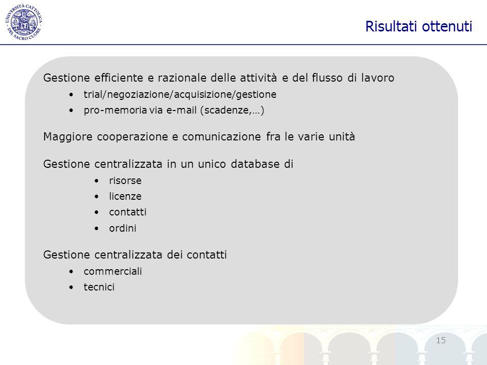 Risultati ottenuti Gestione efficiente e razionale delle attività e del flusso di lavoro. trial/negoziazione/acquisizione/gestione.