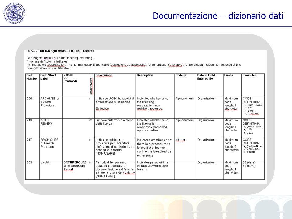 Documentazione – dizionario dati