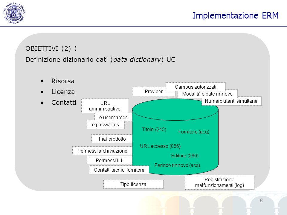 Implementazione ERM OBIETTIVI (2) :