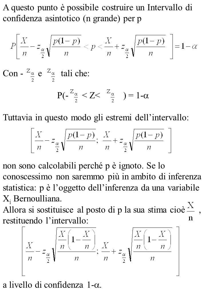A questo punto è possibile costruire un Intervallo di confidenza asintotico (n grande) per p