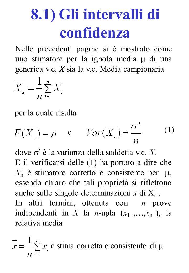 8.1) Gli intervalli di confidenza
