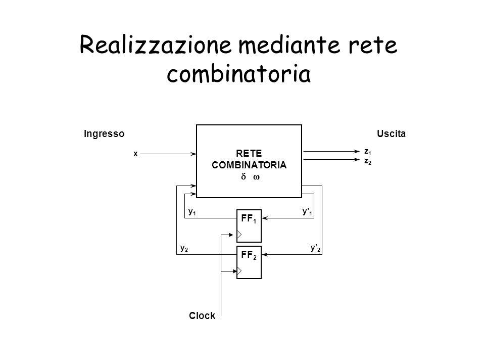 Realizzazione mediante rete combinatoria