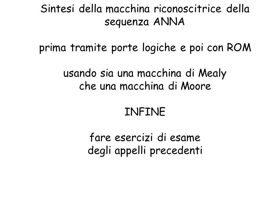 Sintesi della macchina riconoscitrice della sequenza ANNA prima tramite porte logiche e poi con ROM usando sia una macchina di Mealy che una macchina di Moore INFINE fare esercizi di esame degli appelli precedenti
