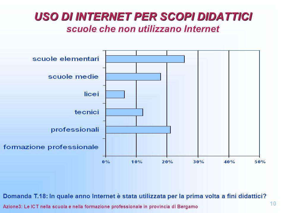 USO DI INTERNET PER SCOPI DIDATTICI scuole che non utilizzano Internet