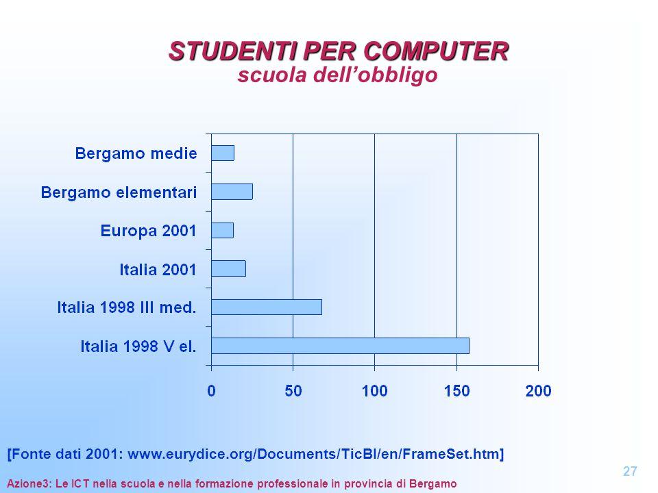 STUDENTI PER COMPUTER scuola dell'obbligo
