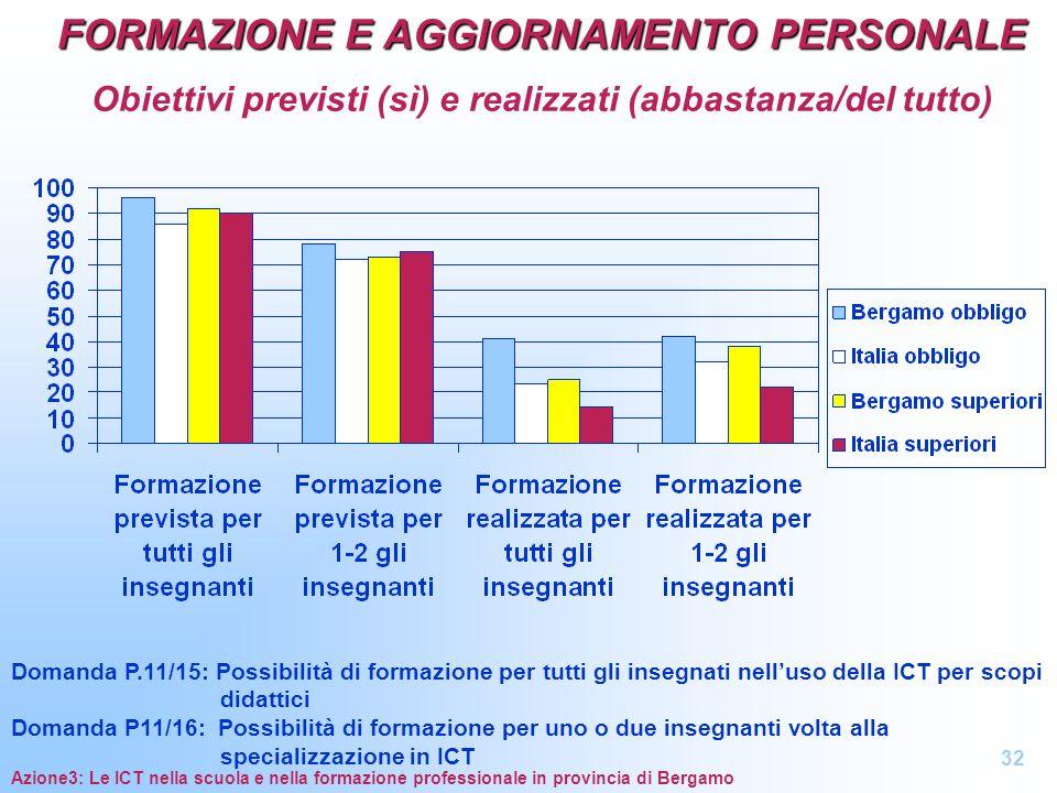 FORMAZIONE E AGGIORNAMENTO PERSONALE Obiettivi previsti (sì) e realizzati (abbastanza/del tutto)