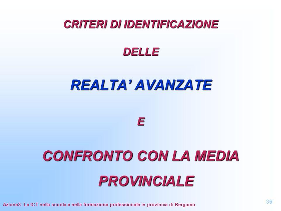 CRITERI DI IDENTIFICAZIONE CONFRONTO CON LA MEDIA PROVINCIALE