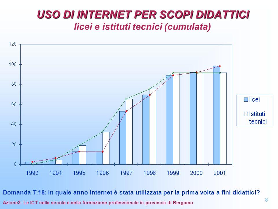 USO DI INTERNET PER SCOPI DIDATTICI licei e istituti tecnici (cumulata)