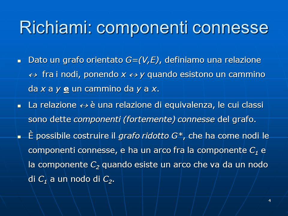 Richiami: componenti connesse