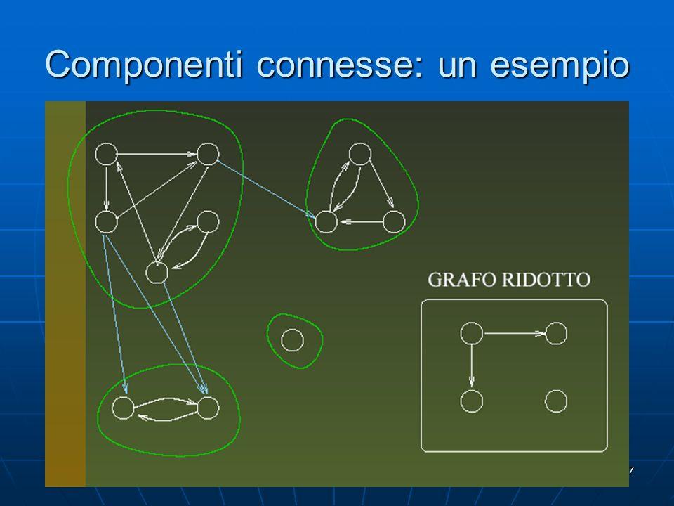 Componenti connesse: un esempio
