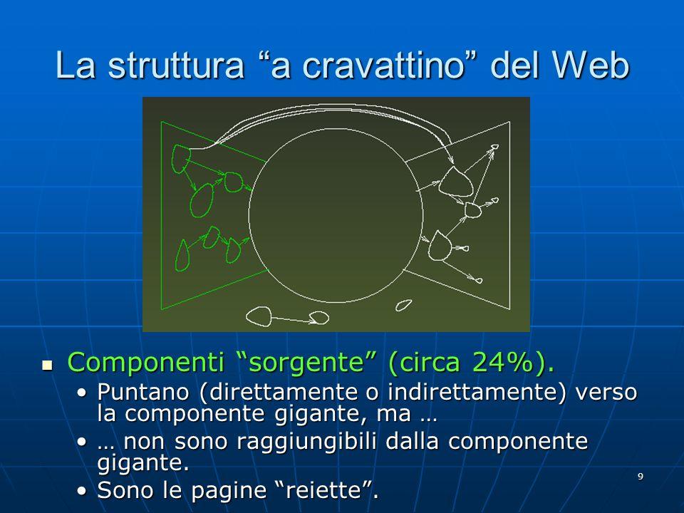 La struttura a cravattino del Web