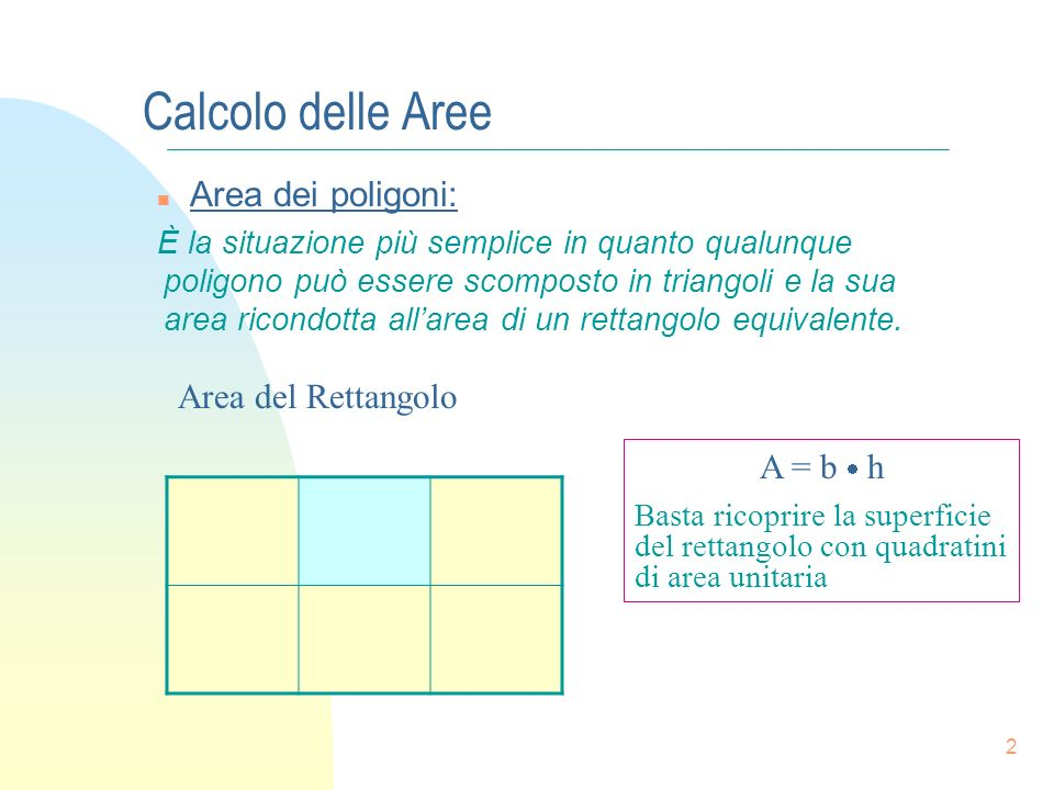 Calcolo delle Aree Area dei poligoni: Area del Rettangolo A = b  h