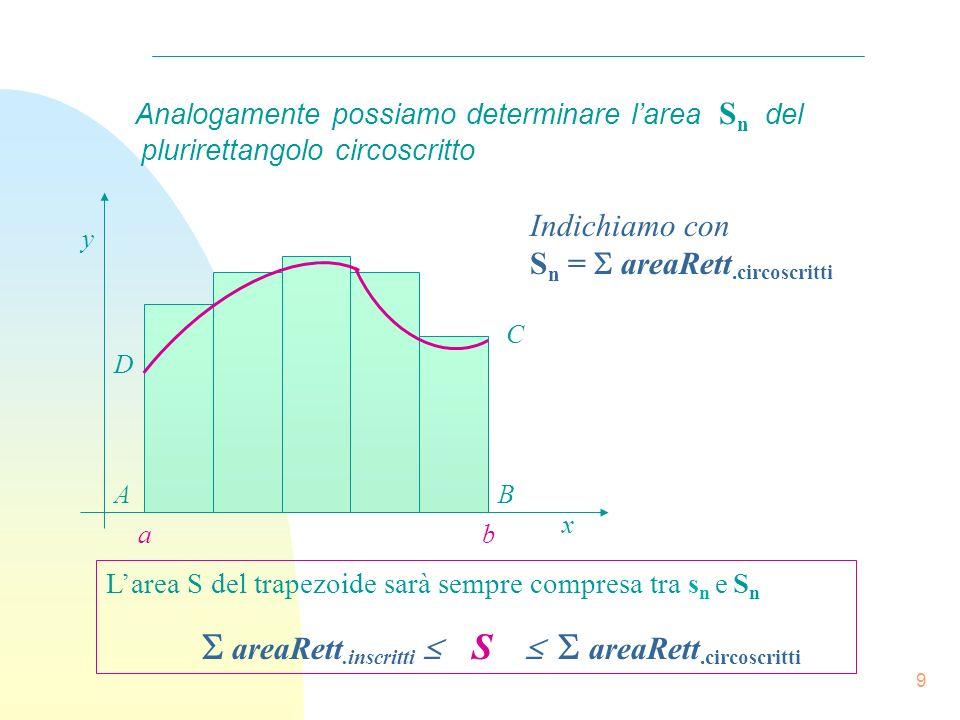 Indichiamo con Sn =  areaRett.circoscritti