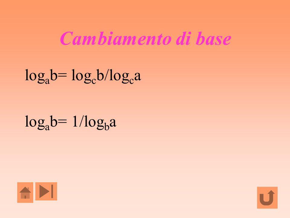 Cambiamento di base logab= logcb/logca logab= 1/logba