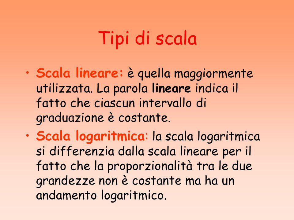 Tipi di scala Scala lineare: è quella maggiormente utilizzata. La parola lineare indica il fatto che ciascun intervallo di graduazione è costante.