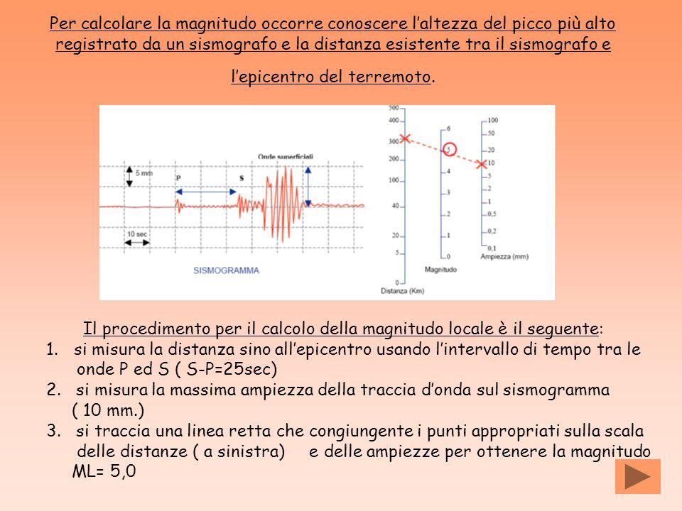 Il procedimento per il calcolo della magnitudo locale è il seguente: