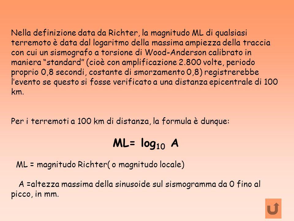 Nella definizione data da Richter, la magnitudo ML di qualsiasi terremoto è data dal logaritmo della massima ampiezza della traccia con cui un sismografo a torsione di Wood-Anderson calibrato in maniera standard (cioè con amplificazione 2.800 volte, periodo proprio 0,8 secondi, costante di smorzamento 0,8) registrerebbe l'evento se questo si fosse verificato a una distanza epicentrale di 100 km.