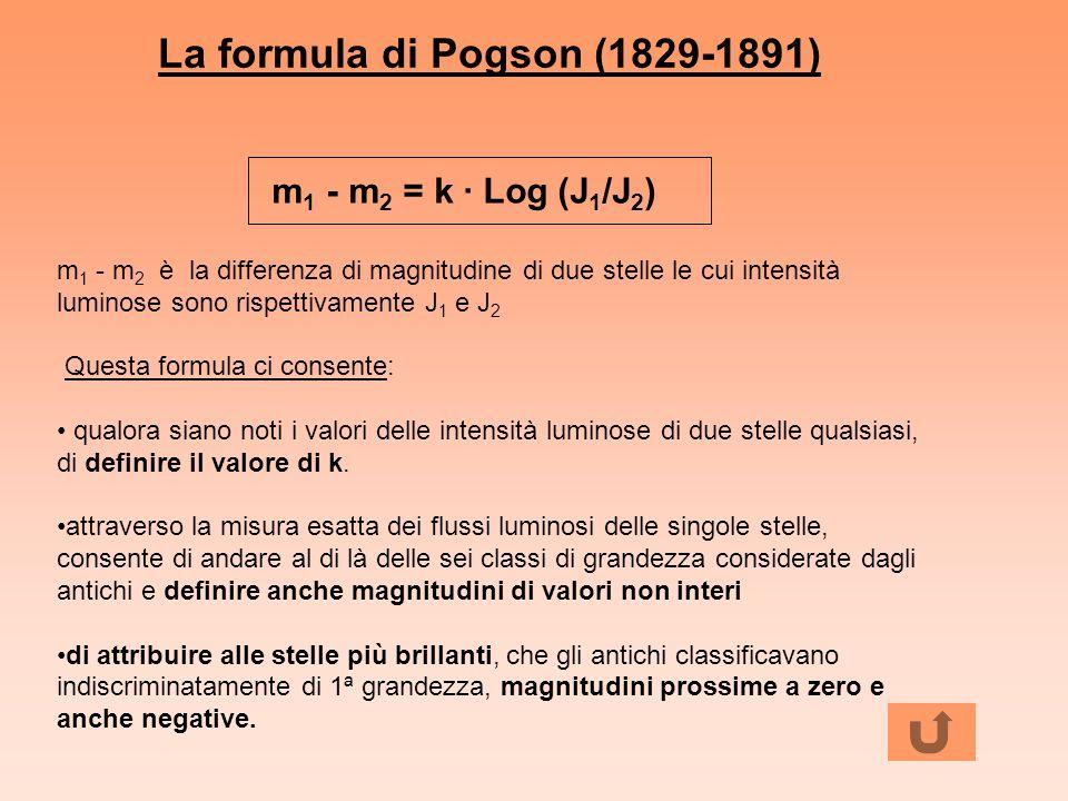 La formula di Pogson (1829-1891)