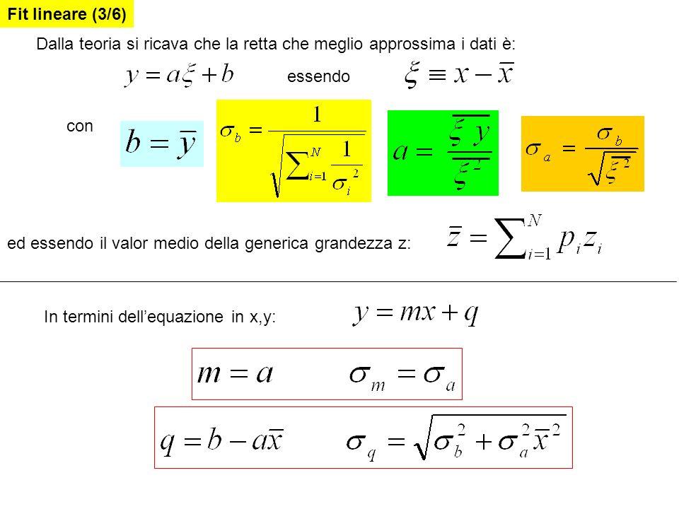 Fit lineare (3/6) Dalla teoria si ricava che la retta che meglio approssima i dati è: essendo. con.