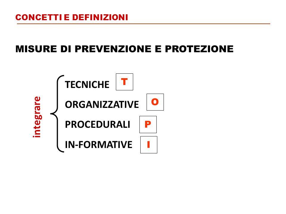TECNICHE ORGANIZZATIVE PROCEDURALI integrare IN-FORMATIVE