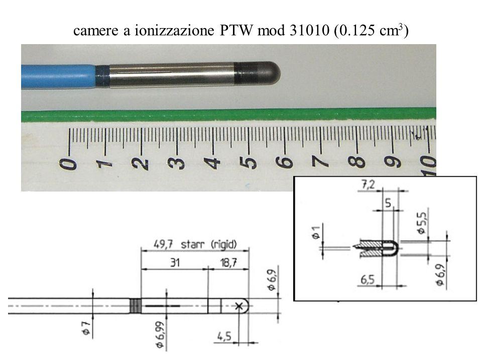 camere a ionizzazione PTW mod 31010 (0.125 cm3)