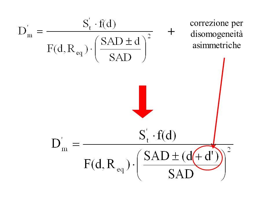 correzione per disomogeneità asimmetriche