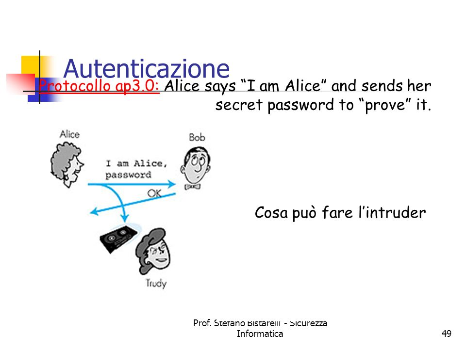 Autenticazione Protocollo ap3.0: Alice says I am Alice and sends her