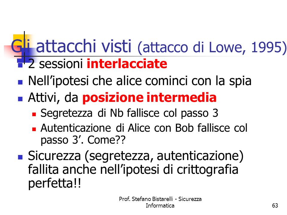 Gli attacchi visti (attacco di Lowe, 1995)