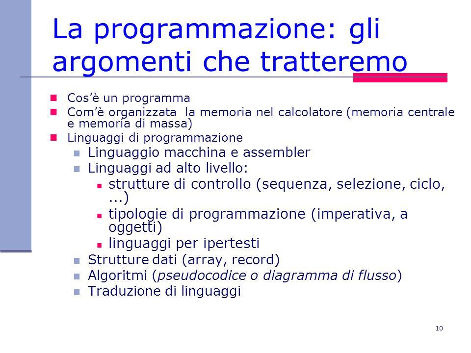 La programmazione: gli argomenti che tratteremo