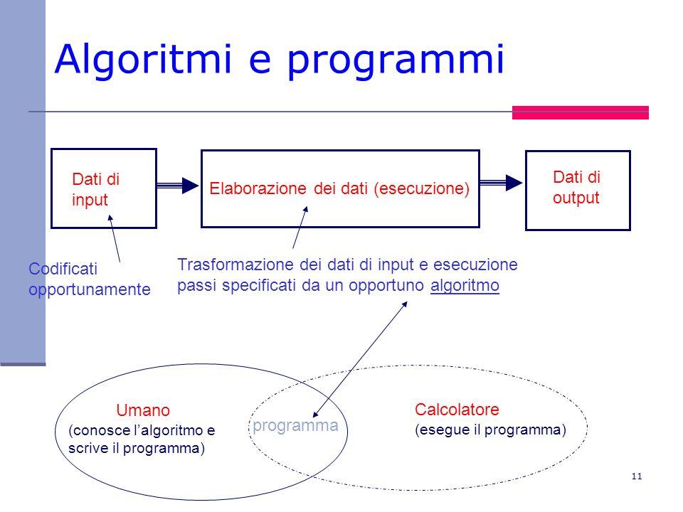 Elaborazione dei dati (esecuzione)