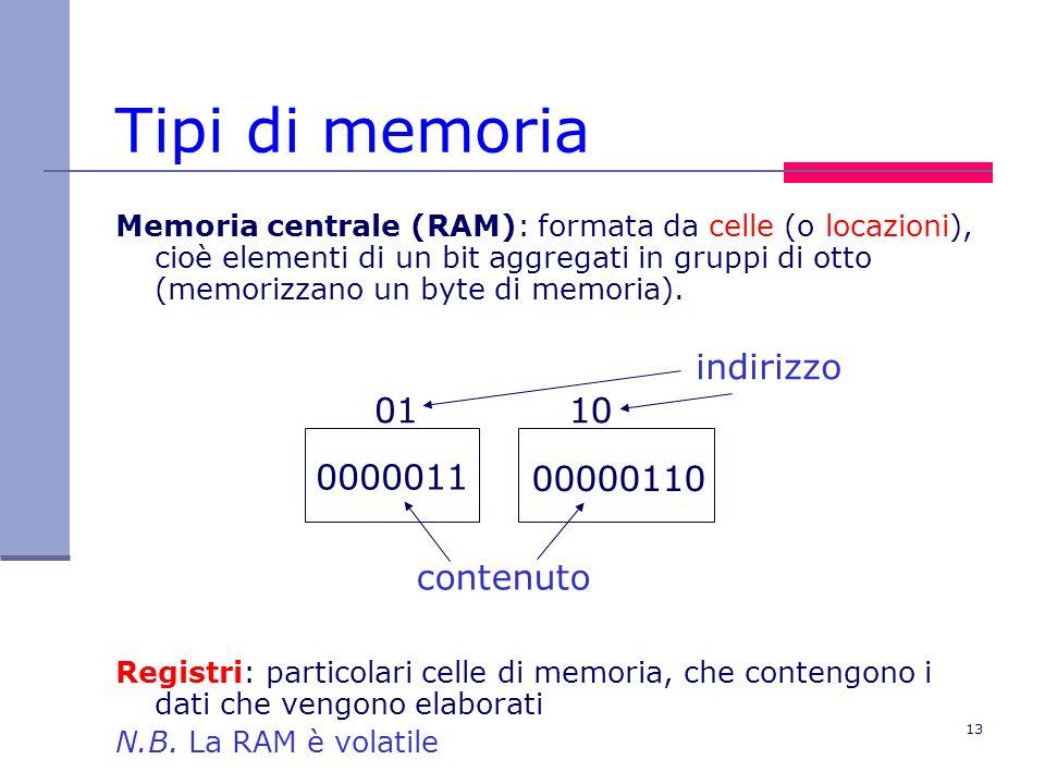 Tipi di memoria indirizzo 01 10 0000011 00000110 contenuto