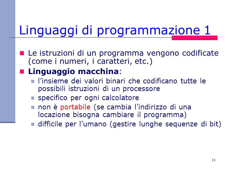 Linguaggi di programmazione 1
