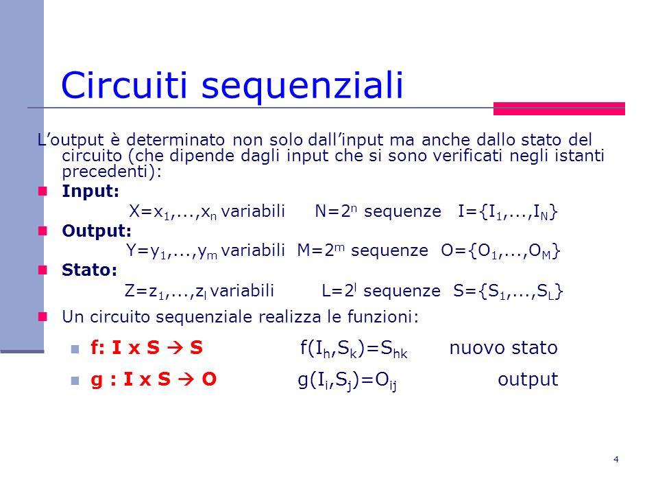 Circuiti sequenziali f: I x S  S f(Ih,Sk)=Shk nuovo stato