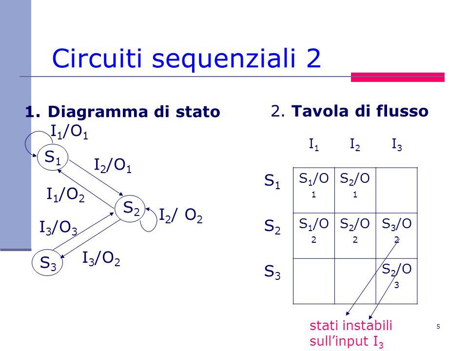 Circuiti sequenziali 2 S1 Diagramma di stato 2. Tavola di flusso S2