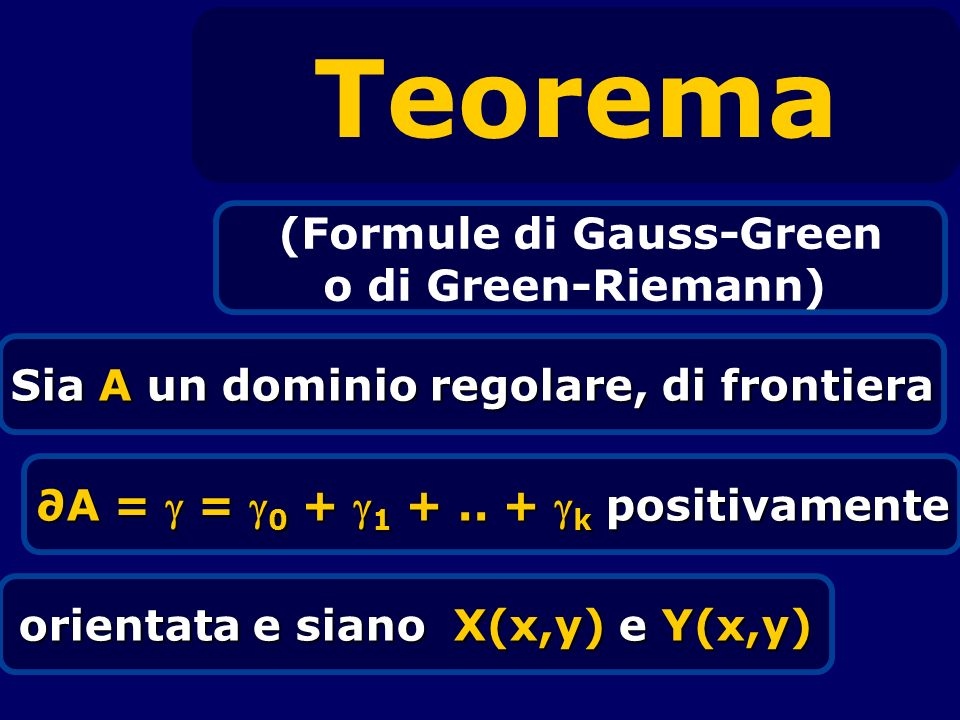 (Formule di Gauss-Green
