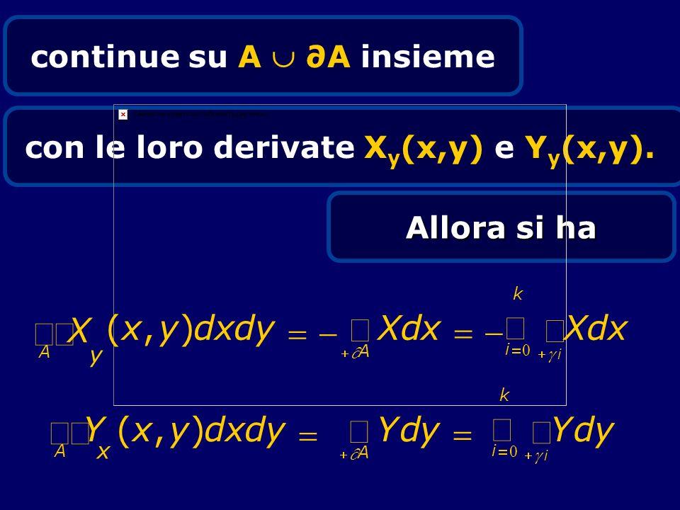 continue su A  ∂A insieme con le loro derivate Xy(x,y) e Yy(x,y).